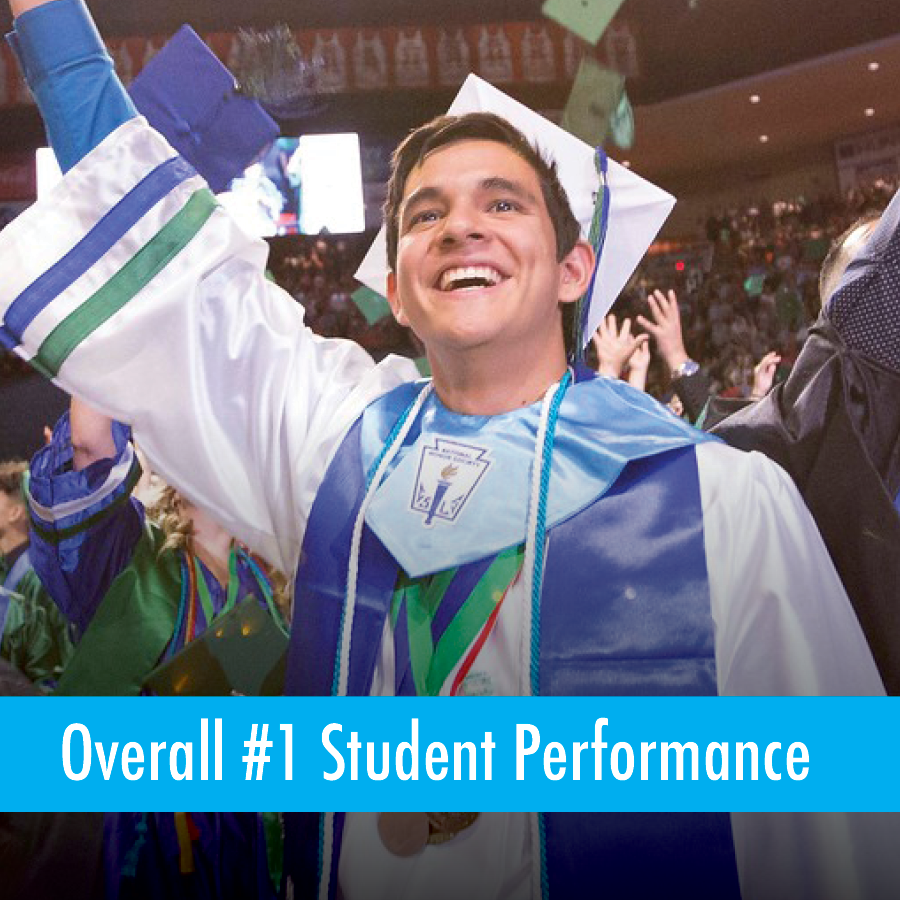 Overall #1 Student Performance